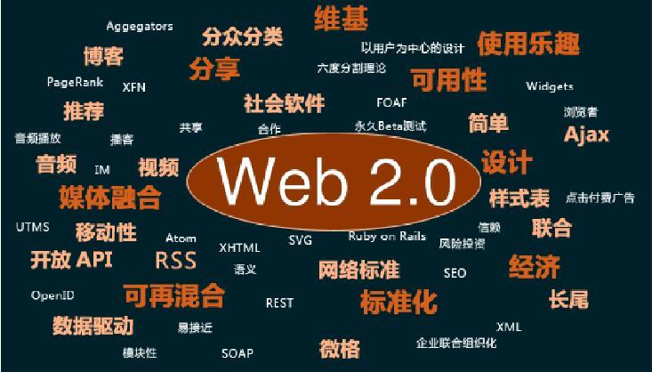 web2.0与网络营销的关系