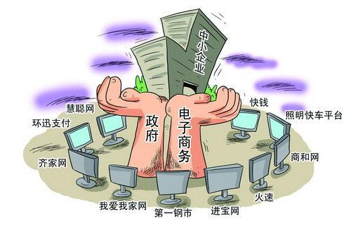 网络商机有哪些分析方法?
