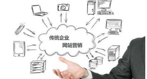 企业与网络营销的关系