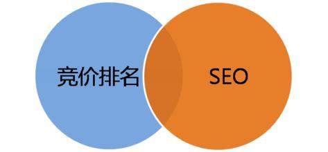 面向百度搜索引擎的2大引流方向分享!