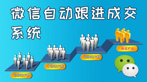 《微信自动跟进成交系统》自动发送相应消息,自动成交!